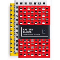 EASTERN BLOCKS NOTES